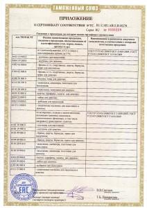 Приложение к документу