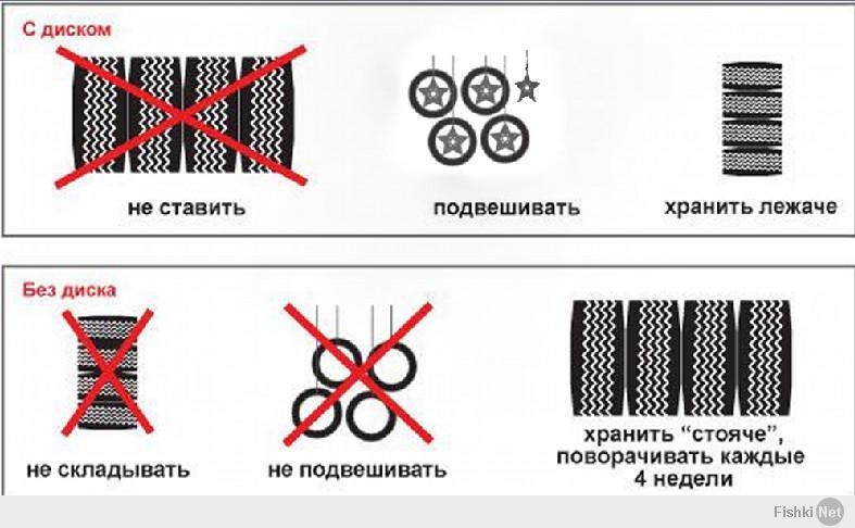 Как хранить автомобильные шины: где хранить, правила хранени.