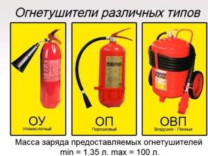 Три вида огнетушащих приборов